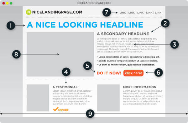 whello-optimizing-landing-page