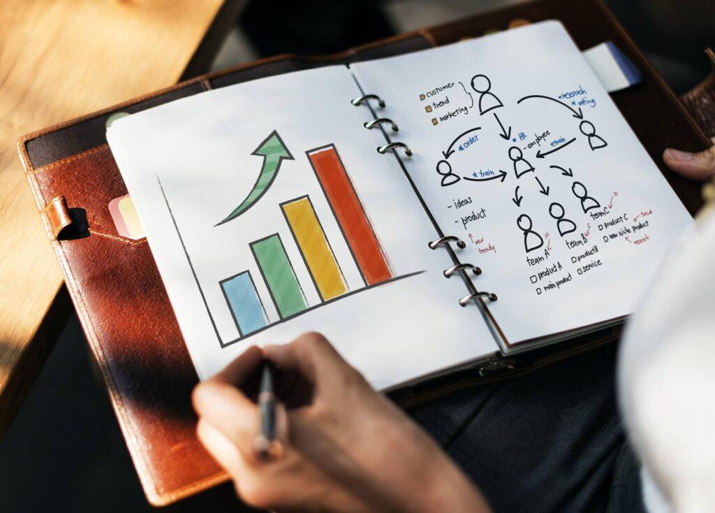 document marketing strategy