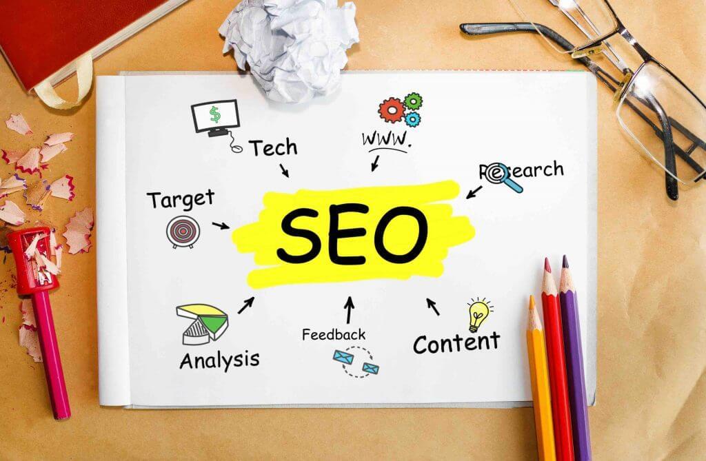 seo marketing explained